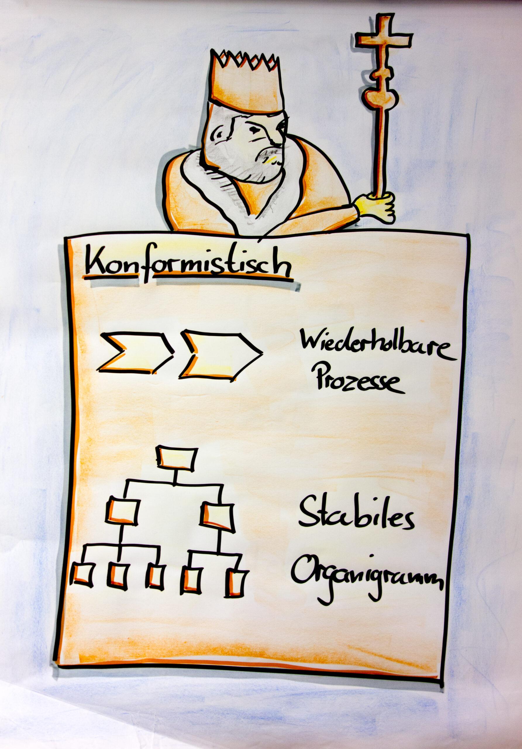 Die konformistische Organisationsform